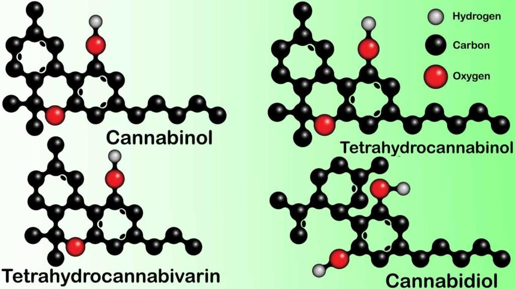 cannabinoid structure, cbd, cbn, cbv, thc, organic chemistry, molecular structure