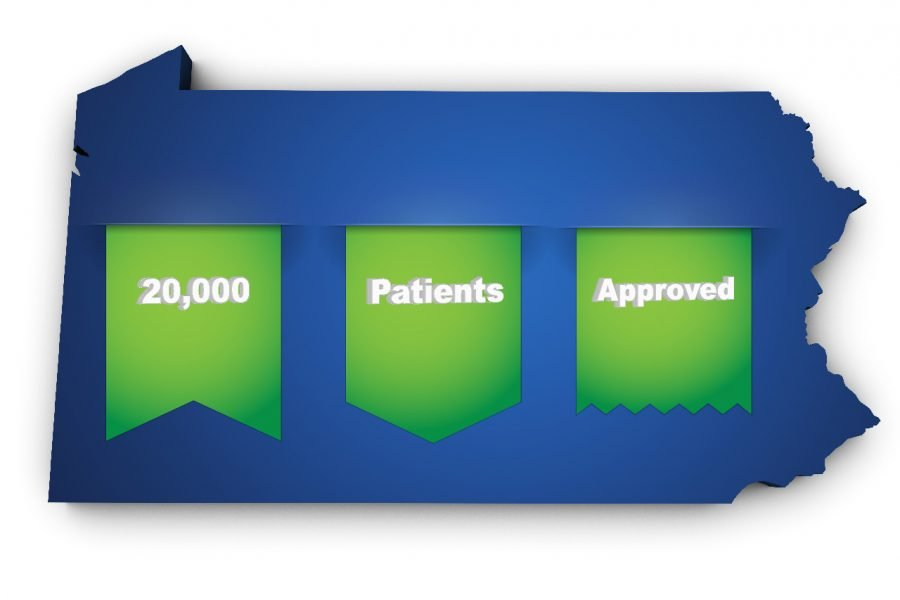 20000, 20000 patients, 20000 patients approved