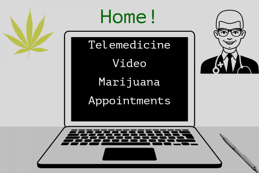 New Patient Consult From Home