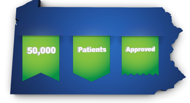 Fifty Thousand Patients Approved for MJ Cards in Pennsylvania